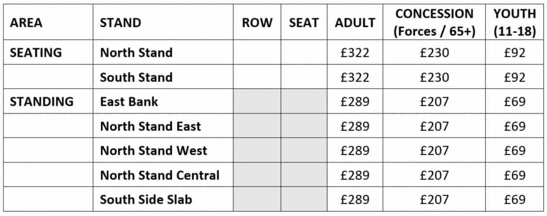 Season Ticket prices 2